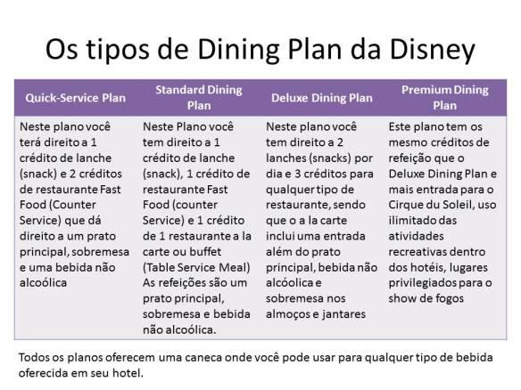 tipos dining plan